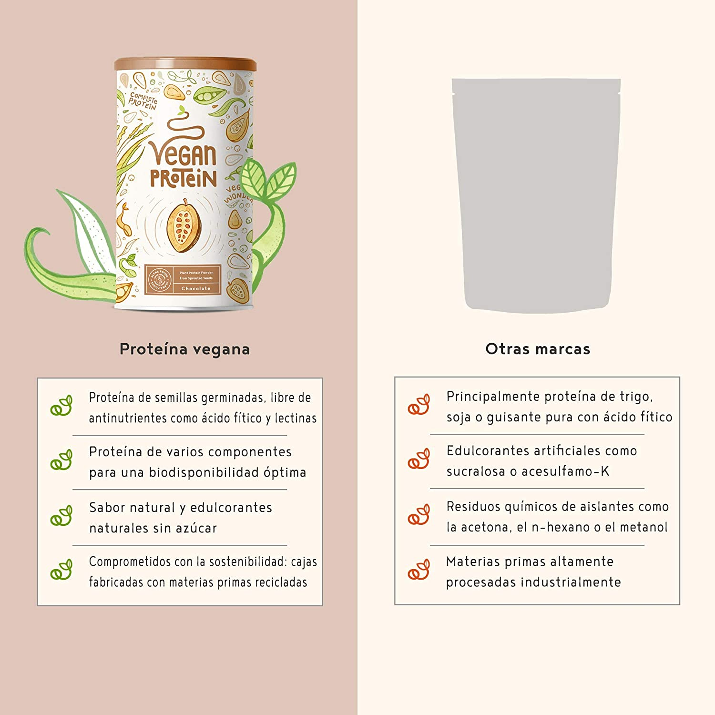 Proteina Vegana - CHOCOLATE - Proteína vegetal de soja, arroz ...