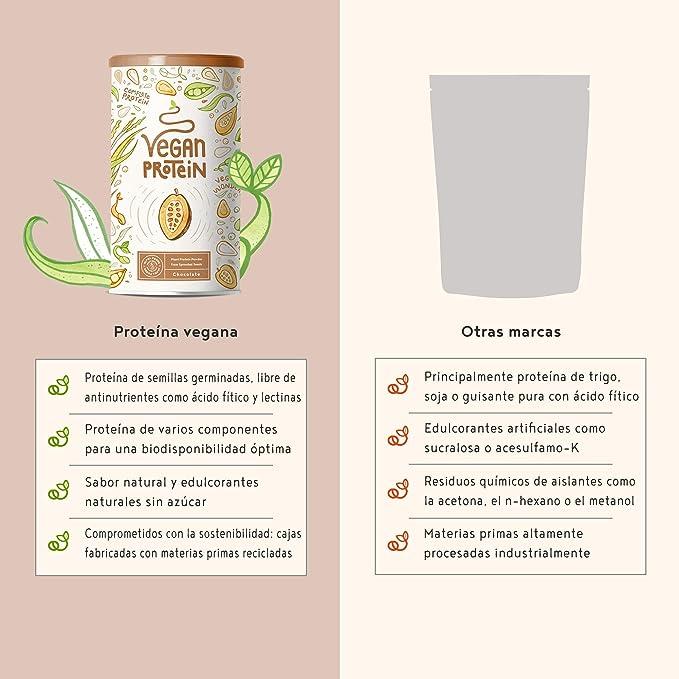 Proteina Vegana | CHOCOLATE | Proteína vegetal de soja, arroz, guisantes, amaranto, semillas de lino de girasol y de calabaza germinadas | 600 g en ...