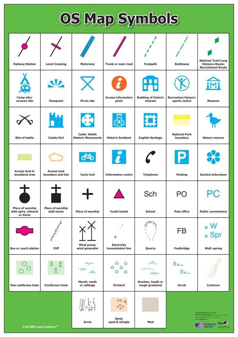 Wildgoose Education Wg4381 Os Map Symbols Poster Amazon