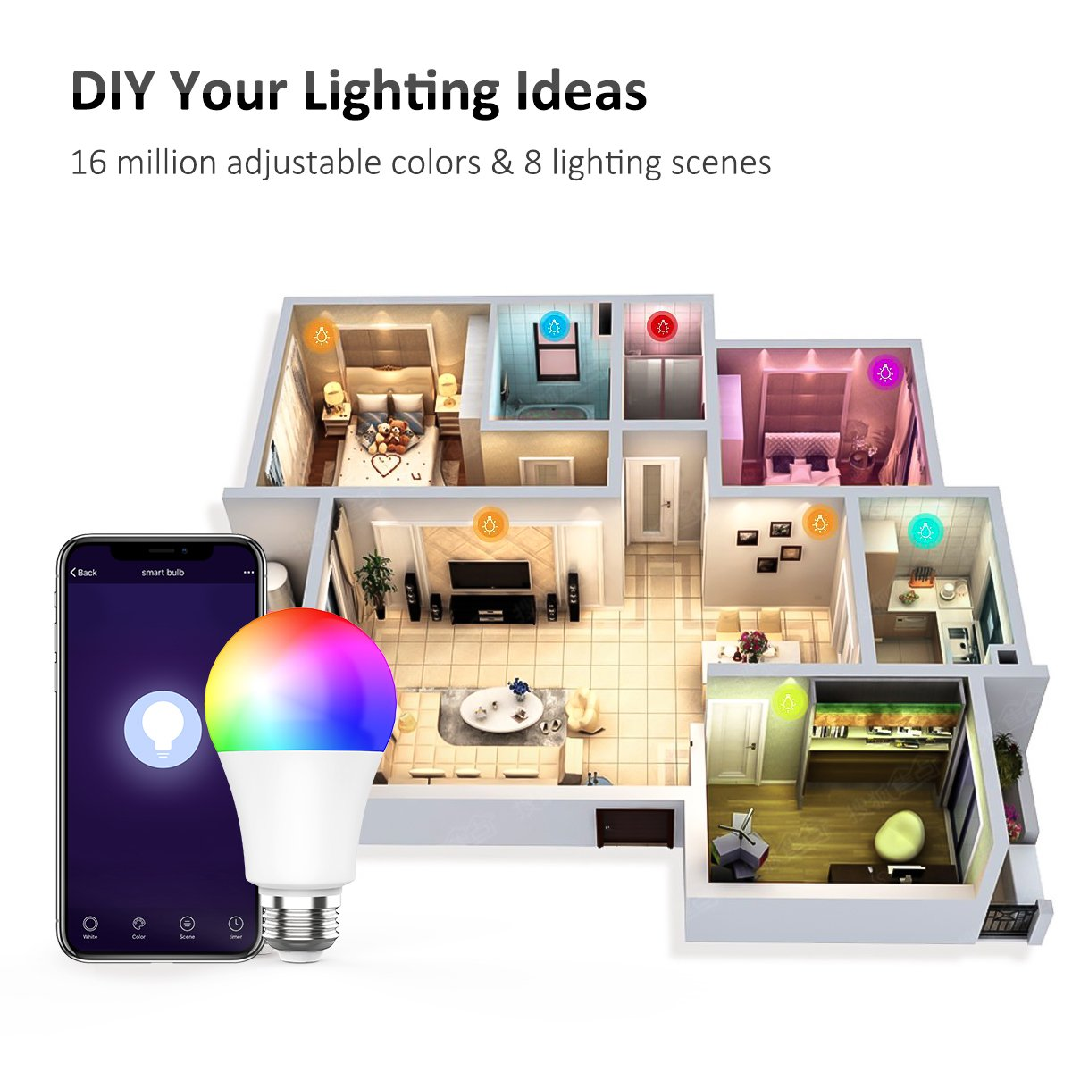 Novostella Smart Light Bulb, RGBCW Wi-Fi LED Bulb A19[7W 600LM] Dimmable Multicolored Lights, No Hub Required, Works with Amazon Alexa and Google Home, 60W Equivalent (3 Pack) by NOVOSTELLA (Image #6)