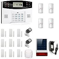 SZABTO Sistema inalámbrico LAN GSM Seguridad para el