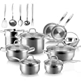 Duxtop Professional Stainless Steel Induction Cookware Set, 19PC Kitchen Pots and Pans Set, Heavy Bottom with Impact-bonded T