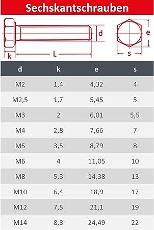 Edelstahl A2 V2A Eisenwaren2000 5 St/ück ISO 4017 Sechskant Schrauben Sechskantschrauben mit Gewinde bis Kopf M3 x 30 mm Gewindeschrauben Vollgewinde rostfrei - DIN 933