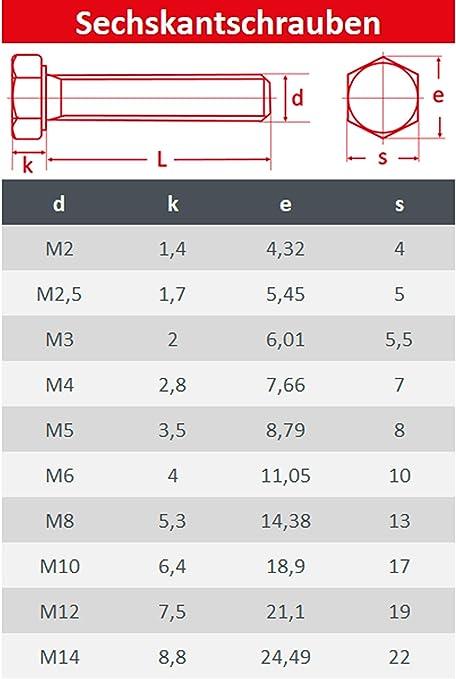 Edelstahl V2A, M8*25 mm 10 St/ück Sechskantschrauben DIN 933 ISO 4017 Edelstahl A2