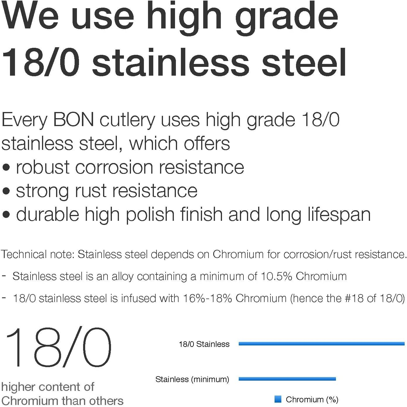 Grey Bon Henley 16-Piece Stainless Steel Cutlery Set