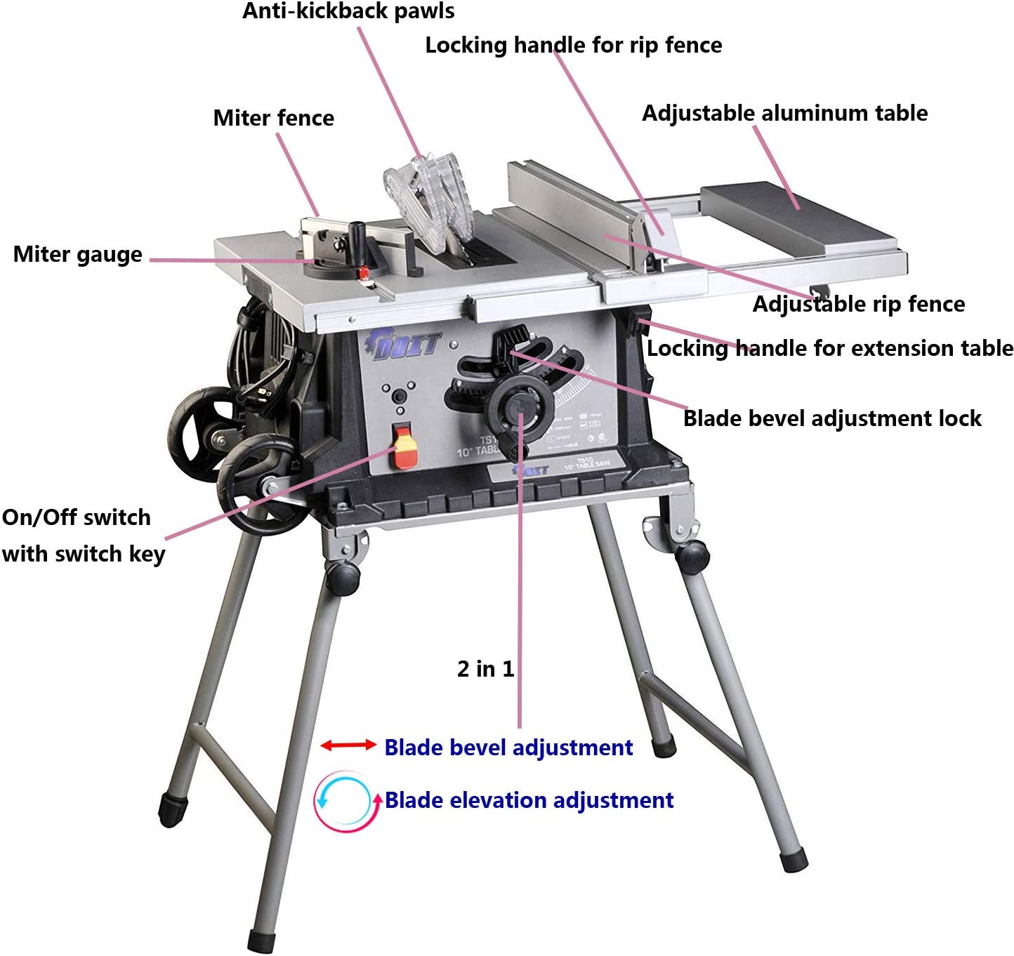 Dobetter DBTS10 Table Saws product image 3