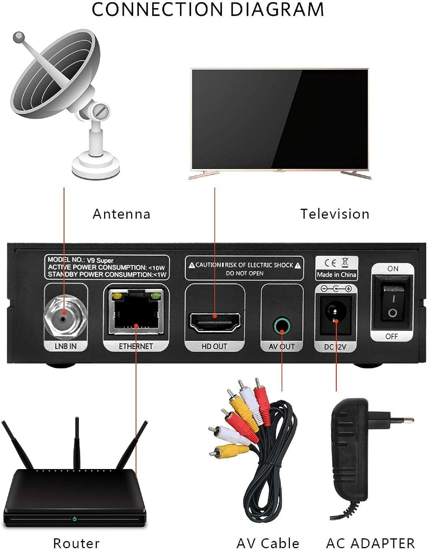 GT MEDIA V9 Super DVB-S2 Decodificador Satélite Receptor de TV Digital H.265 HD 1080P FTA Soporte CC CAM New CAM Youtube PVR Ready PowerVu Clave Biss, ...