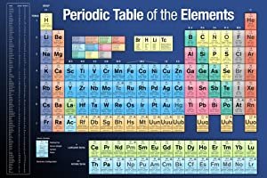 Periodic Table of Elements 2021 Edition Science Chemistry Classroom Educational Chart Atomic Number Electron Configurations Noble Gases Cool Wall Decor Art Print Poster 36x24