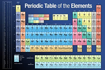 Terrific Periodic Table Of Elements 2018 Edition Classroom Educational Poster 18X12 Inch Interior Design Ideas Inesswwsoteloinfo