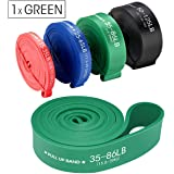 TOPELEK Resistance Bands, Fitness Exercise Bands | Assisted Pull Up Stretch Bands for Men Women, Gym Bands Set for Powerlifting - Yoga - Pilates- Strength Weight - Training- Cross Fit