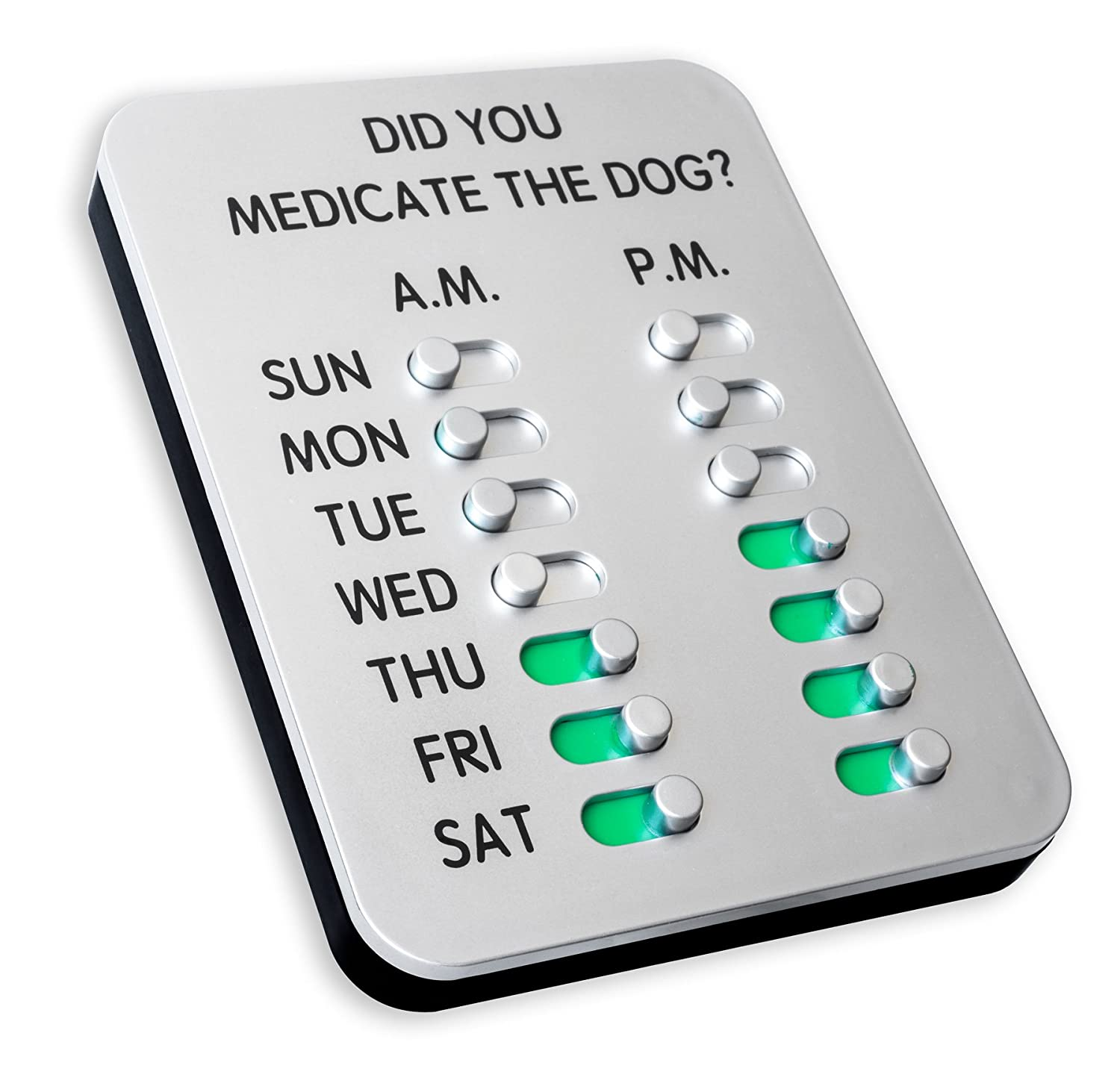Did You Medicate the Dog?