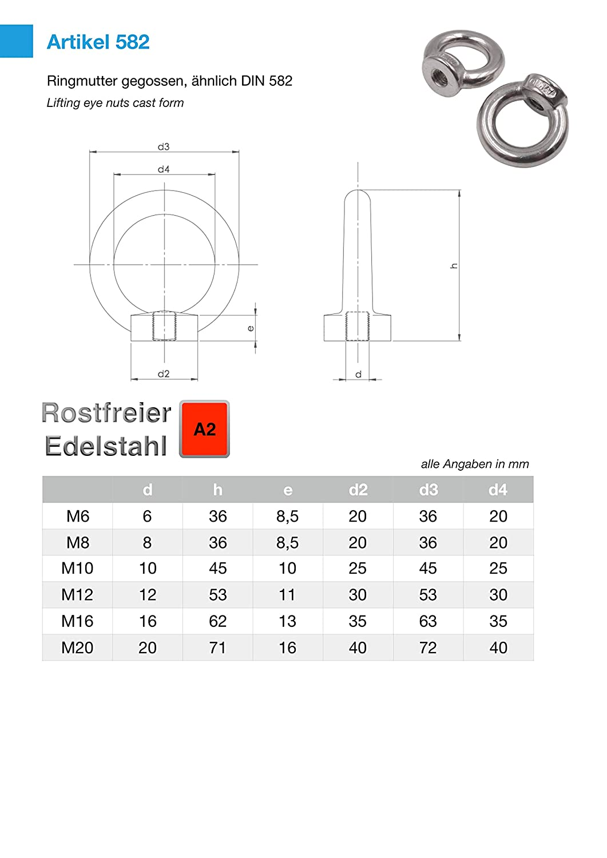 Eisenwaren2000 rostfrei M16 /Ösenmutter - Ringmutter /ähnl Edelstahl A2 V2A DIN 582 gegossen und poliert 5 St/ück