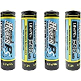 (4-Pack) HyperPS 3.2V LiFePo4 14500 AA 600mAh Rechargeable Battery for Solar Panel Light, Tooth Brush, Shaver, Flashlight