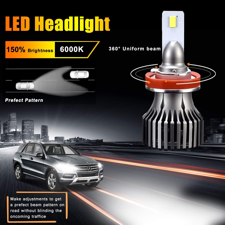Amazon.com: A-1ux - Kit de conversión de bombillas LED para ...