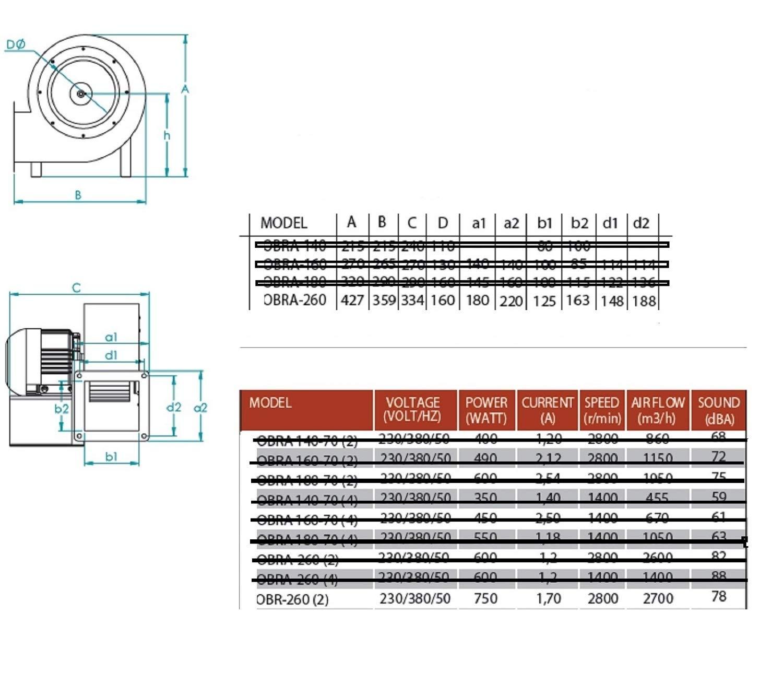 OBR 260 Industrial Axial Axiales Radial Radiales Ventilador Ventilaci/ón extractor Ventiladores ventilador Fan Fans industriales extractores centrifugos radiales turbina aspiracion