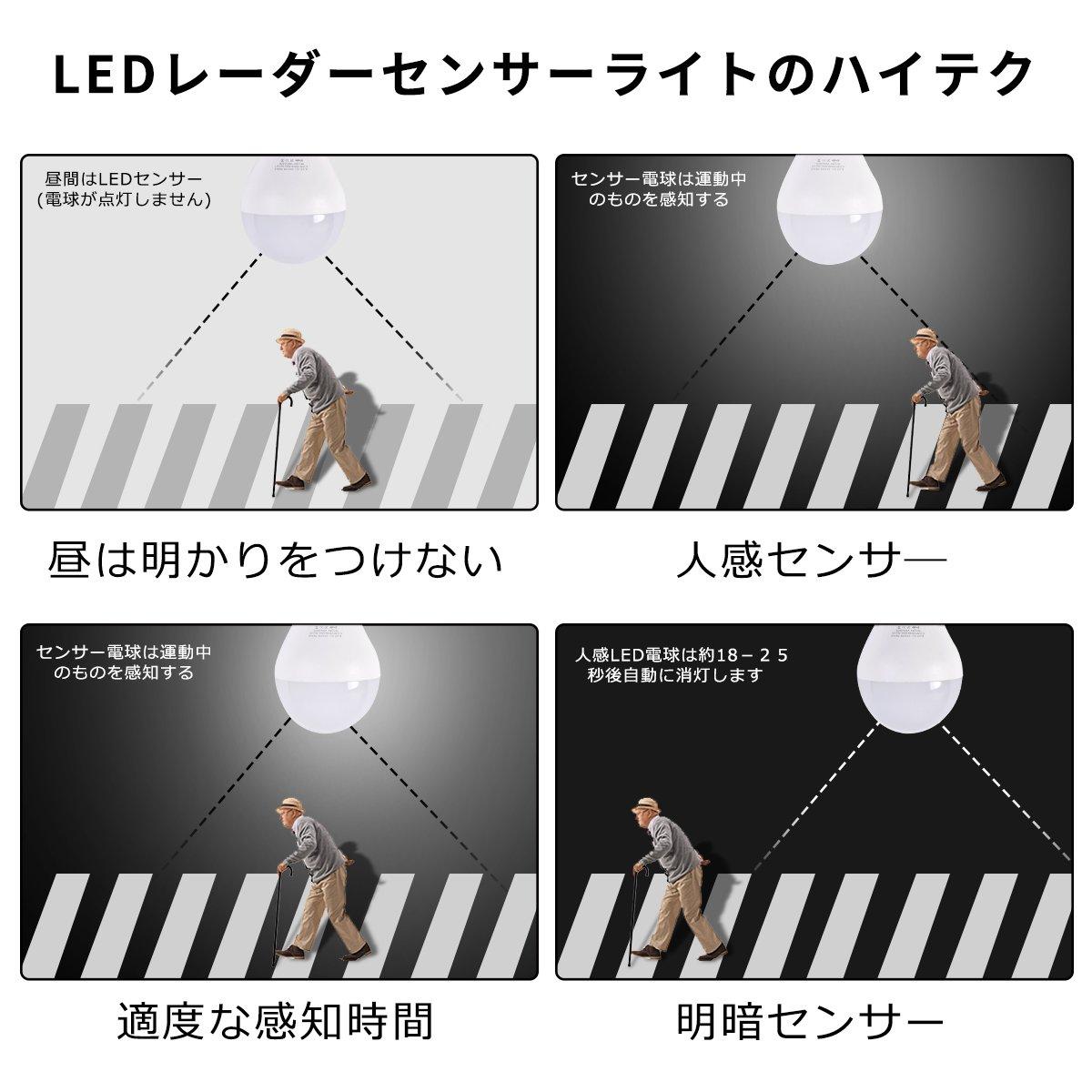 LEDレーダーセンサーライトのハイテク