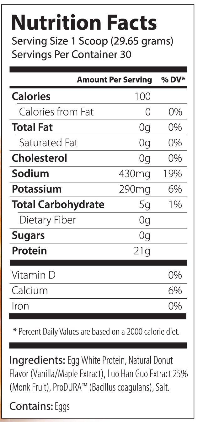 ägg protein per ägg