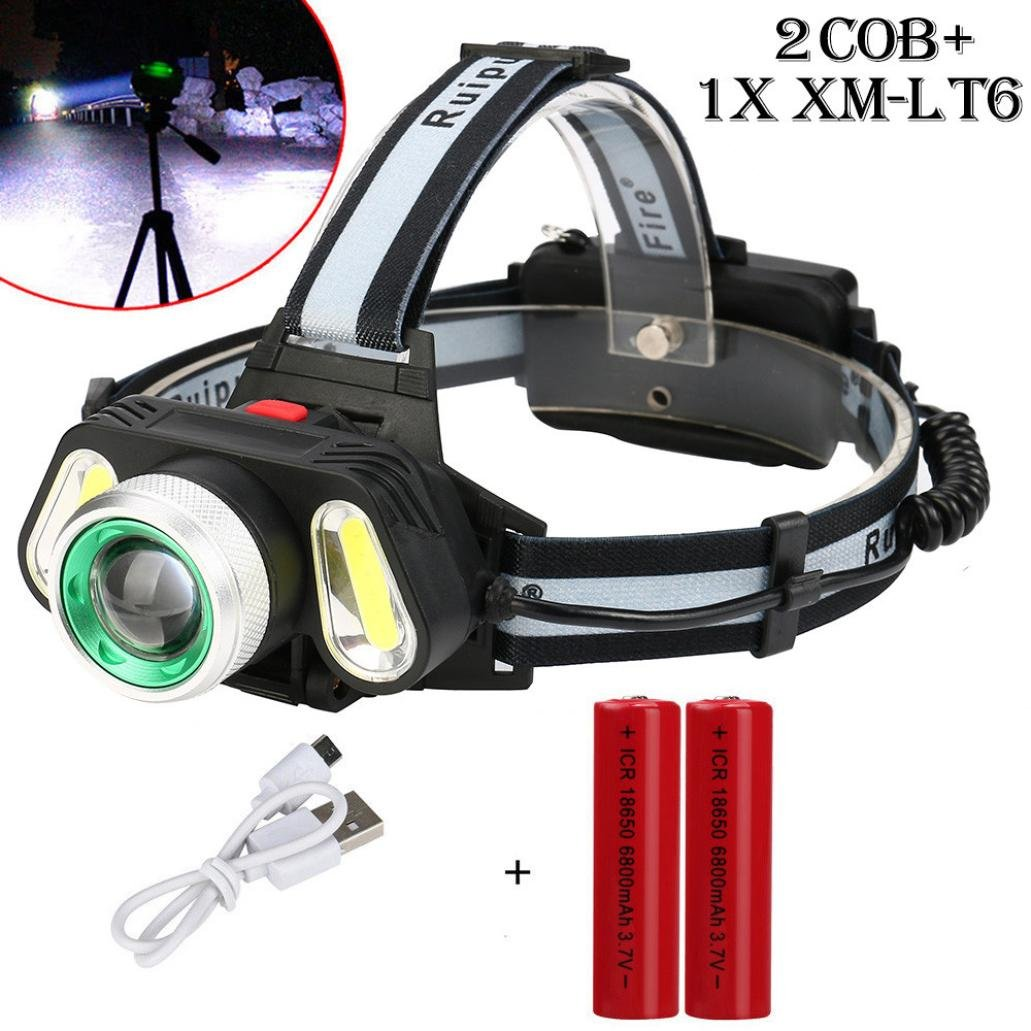 Waterproof 15000Lumens 1x XM-L T6 LED +2xCOB Headlamp USB Rechargeable By Coerni (B-With Battery)