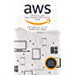 AWS CERTIFIED CLOUD PRACTITIONER CERTIFICATION GUIDE: The Complete CLF-C01 Exam Study Guide (English Edition)