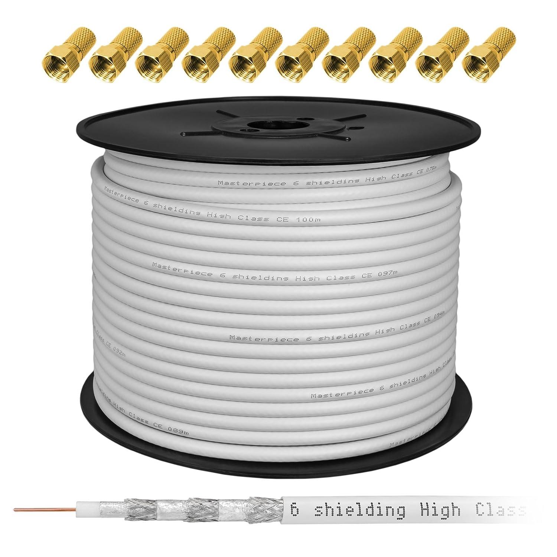 plaqu/é 135dB HB-Cuivre Digital C/âble coaxial antenne satellite UHD 4/K//Blanc avec pince /à d/énuder et 10/fiches F
