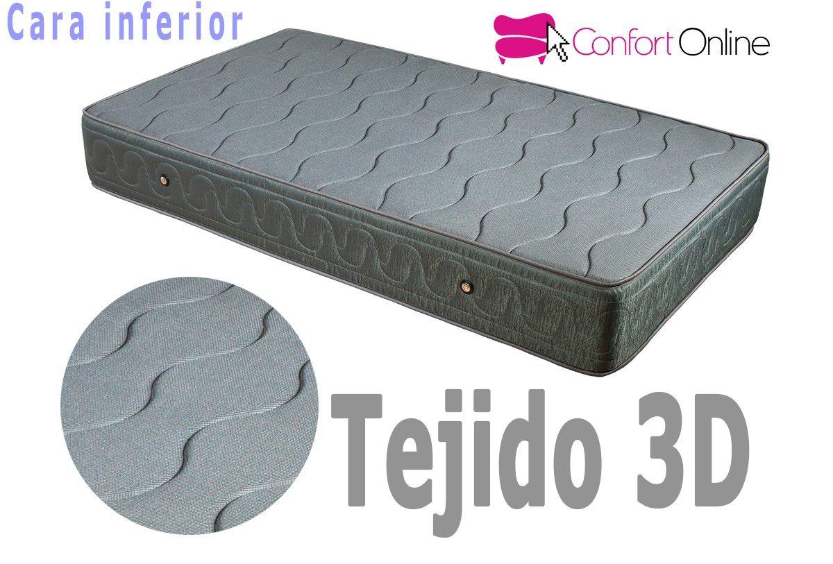 Colchón Viscoelástica VISCOPLUS CONFORT con 4cm de Viscoelástica CARBONO de máxima calidad. (150 x 190): Amazon.es: Hogar
