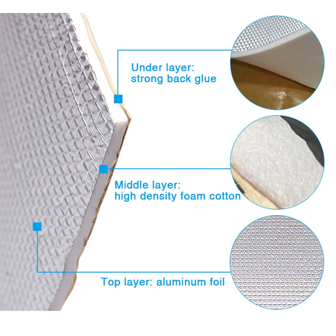 uxcell/® 236mil 6.46sqft High Quality Car Auto Heat Sound Deadening Insulation Dampening Mat 40 x 24