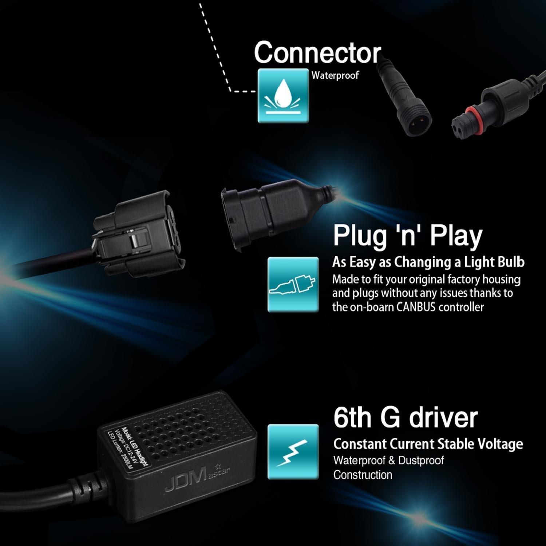 Amazon.com: JDM ASTAR sexta generación 2800 lúmenes CREE LED ...
