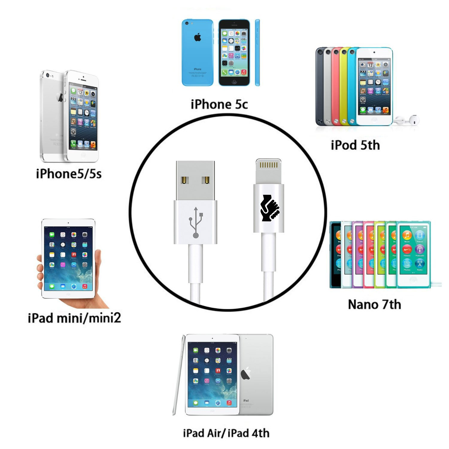 71szAGXtWLL._SL1500_ amazon com [apple mfi certified] lightning cable, iphone 7 cord iphone 4 charger wire diagram at panicattacktreatment.co