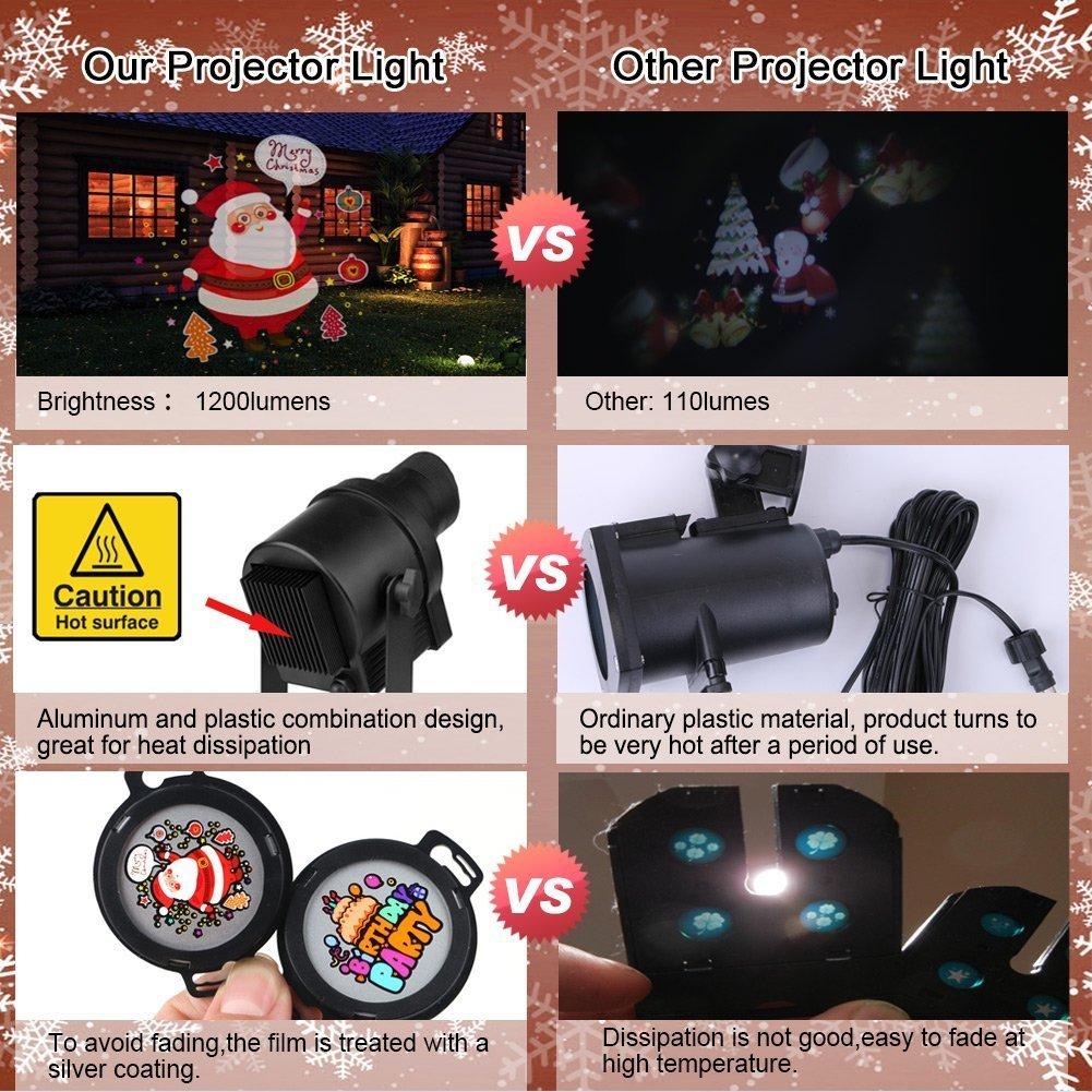 ACTOPP 2017 LED Projector Light,6+24+DIY Pattern Gobos LED Projection Lights 360° Rotating Unti-fading Films Waterproof Landscape Projector for Halloween Wedding Birthday Party Home Decor