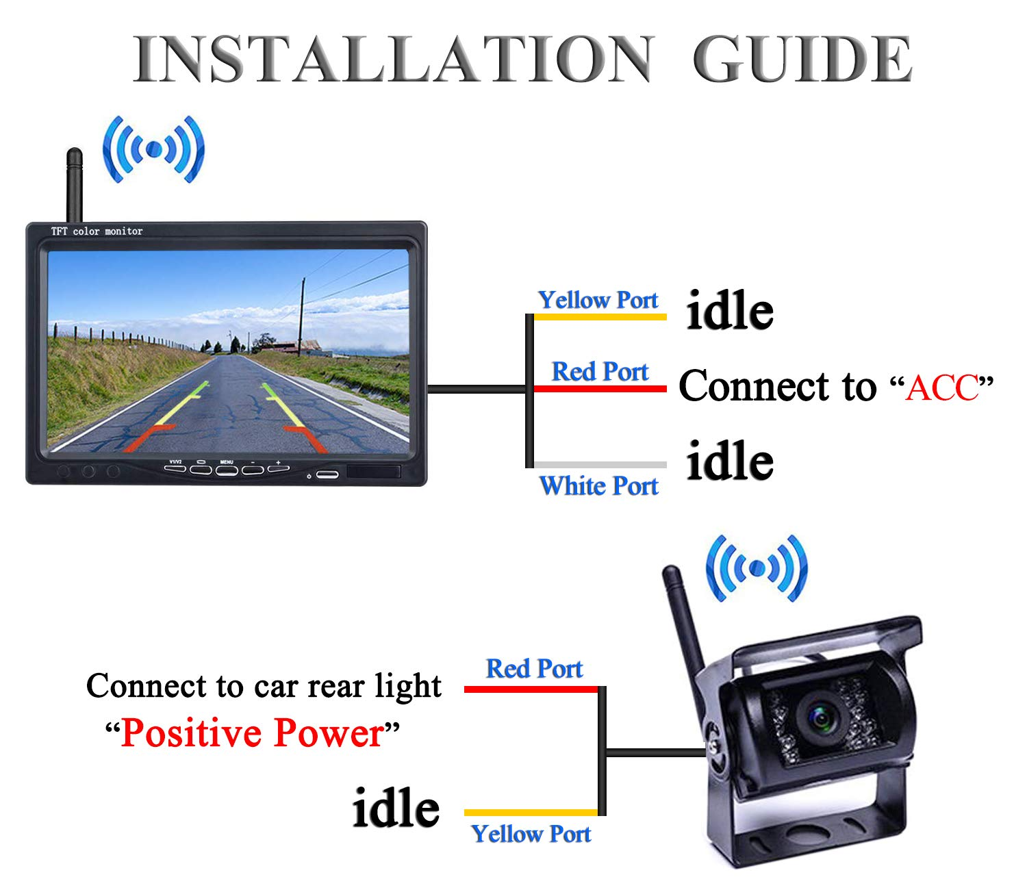 Honboom Built-in Wireless Vehicle Parking System Car etc. Van Bus 7 inches HD LCD TFT Monitor /& Backup Camera IR Night Vision Surveillance Parking Kit for Heavy Duty Vehicle Truck