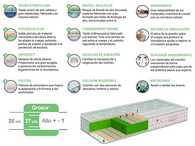 Naturalia - Colchón biosoja ecologico visco, talla 90x190cm, color beige /marrón: Amazon.es: Hogar