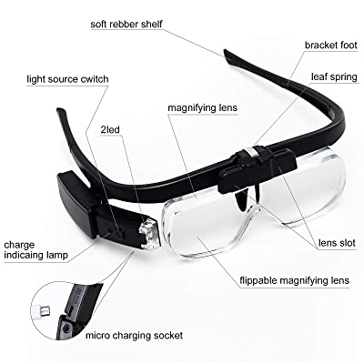 Headband Glasses Magnifier with LED Lamp Interchangeable 5 pieces Lenses Repair