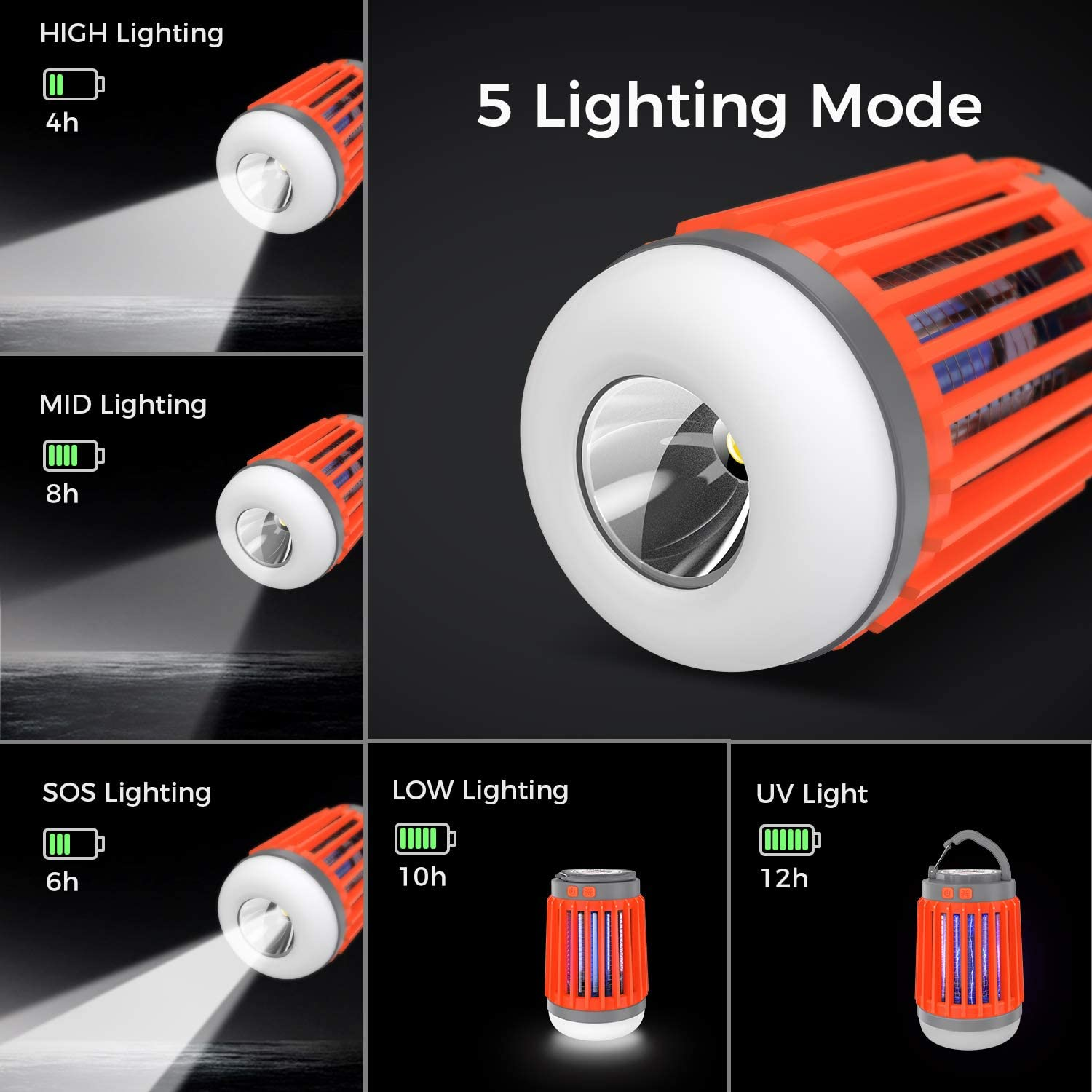 IP67 Waterproof Camping Mosquito Repellent with USB Cable Aerb 3-in-1 Mosquito Lamp with UV LED 5 Light Modes Portable Outdoor Electric Mosquito Net Lantern Hook Brush