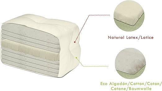 Futón de Algodón con 4 cm de Látex, 90x200x14 cm: Amazon.es: Hogar