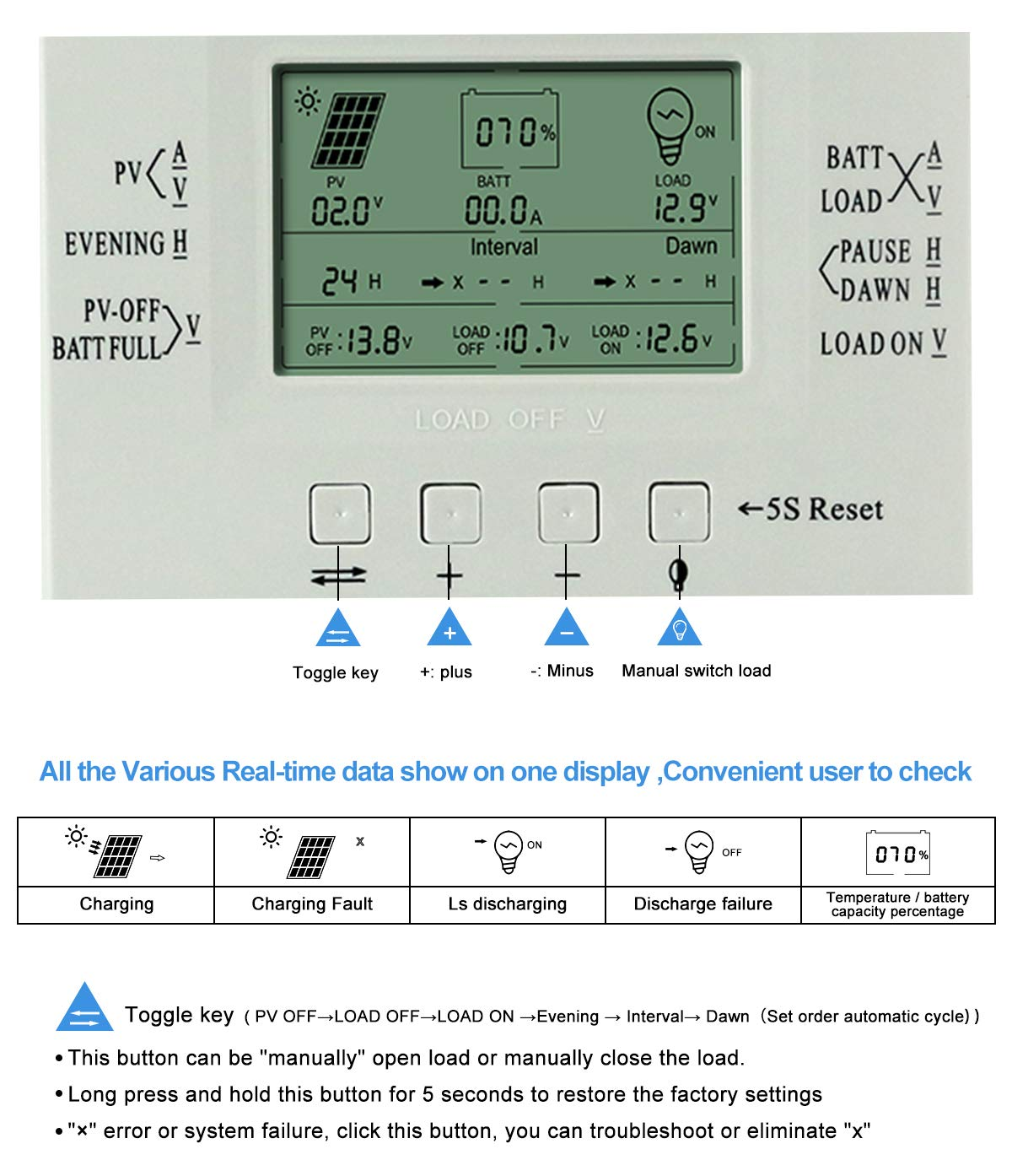MPPT 60 amp Solar Charge Controller 12V/24V Auto, 60A Solar Panel Charge Regulator Max 100V, 780W/1560W Input, for Lead-Acid Battery Load Timer Setting by PowMr (Image #2)