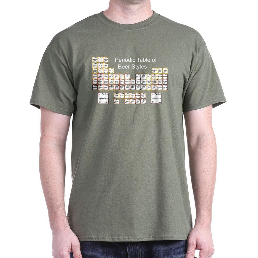 Outstanding Cafepress Periodic Table Of Beer Styles T Shirt 100 Home Interior And Landscaping Ferensignezvosmurscom