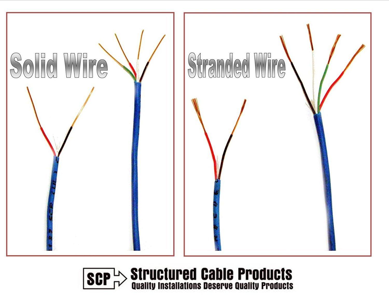 Amazon.com: 50\' ft 22 Gauge 2 Conductor Solid Security Alarm Wire ...
