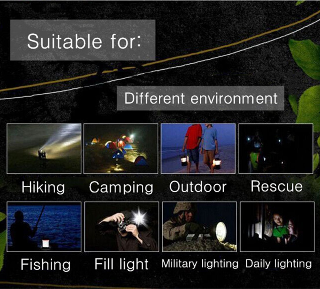 Red 3 Pk Portable Pop-up Harvest Direct Collapsible LED Camping Lantern Flashlight Ultralight Waterproof Lamp Collapsible LED Camping Lantern Flashlight Ultralight Waterproof Lamp