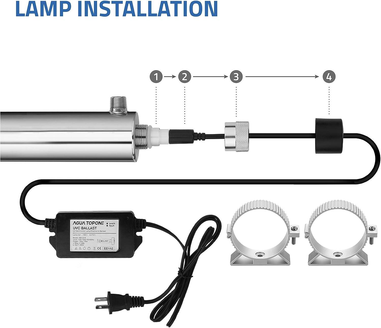 Agua Topone ATO SDE-55-X UV Water Purifier Sterilizer