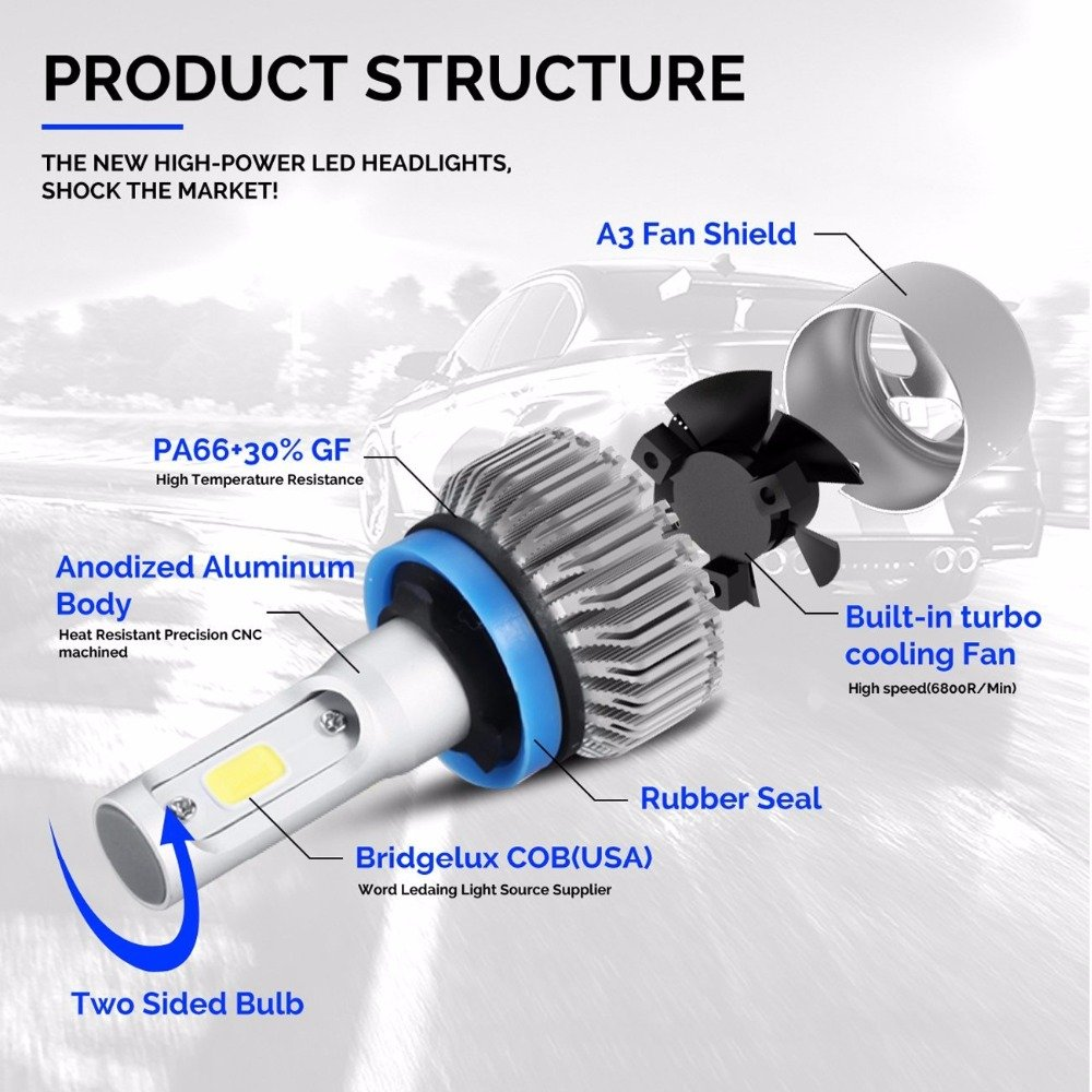 Anti-Reflejo todo LED nueva tecnolog/ía easyelettronica/® Kit LED CREE Moto T-Max bombillas H11/para Yamah TMAX 530/abbagliante