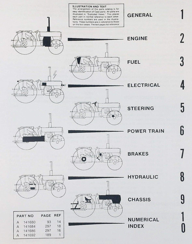 Heavy Equipment, Parts & Attachments CASE 380B TRACTOR
