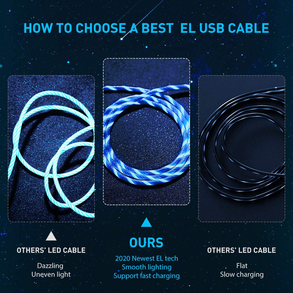 Type C To C EL Flowing Charging Cable, EL Flowing Type C to Type C Charge Cord (Blue, 3.3 ft)