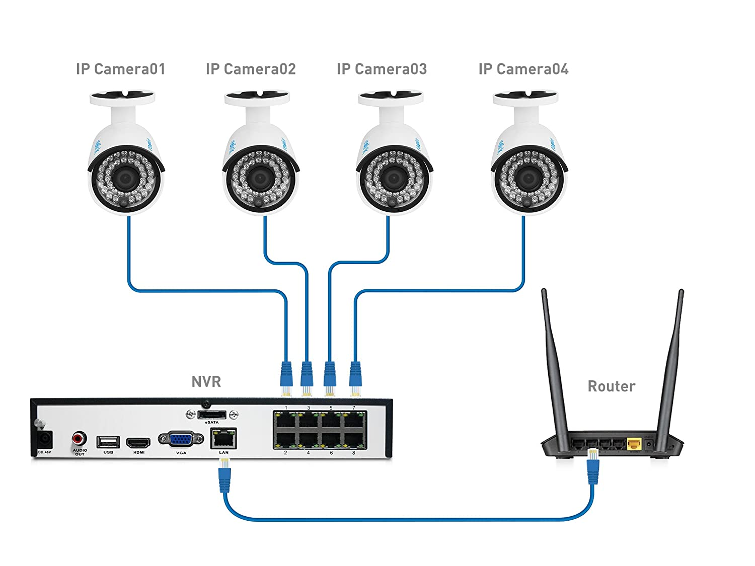 71t4UfjdtOL._SL1500_ reolink 8ch 4mp security camera system w 4x 4 amazon co uk Security Camera Wiring Types at edmiracle.co