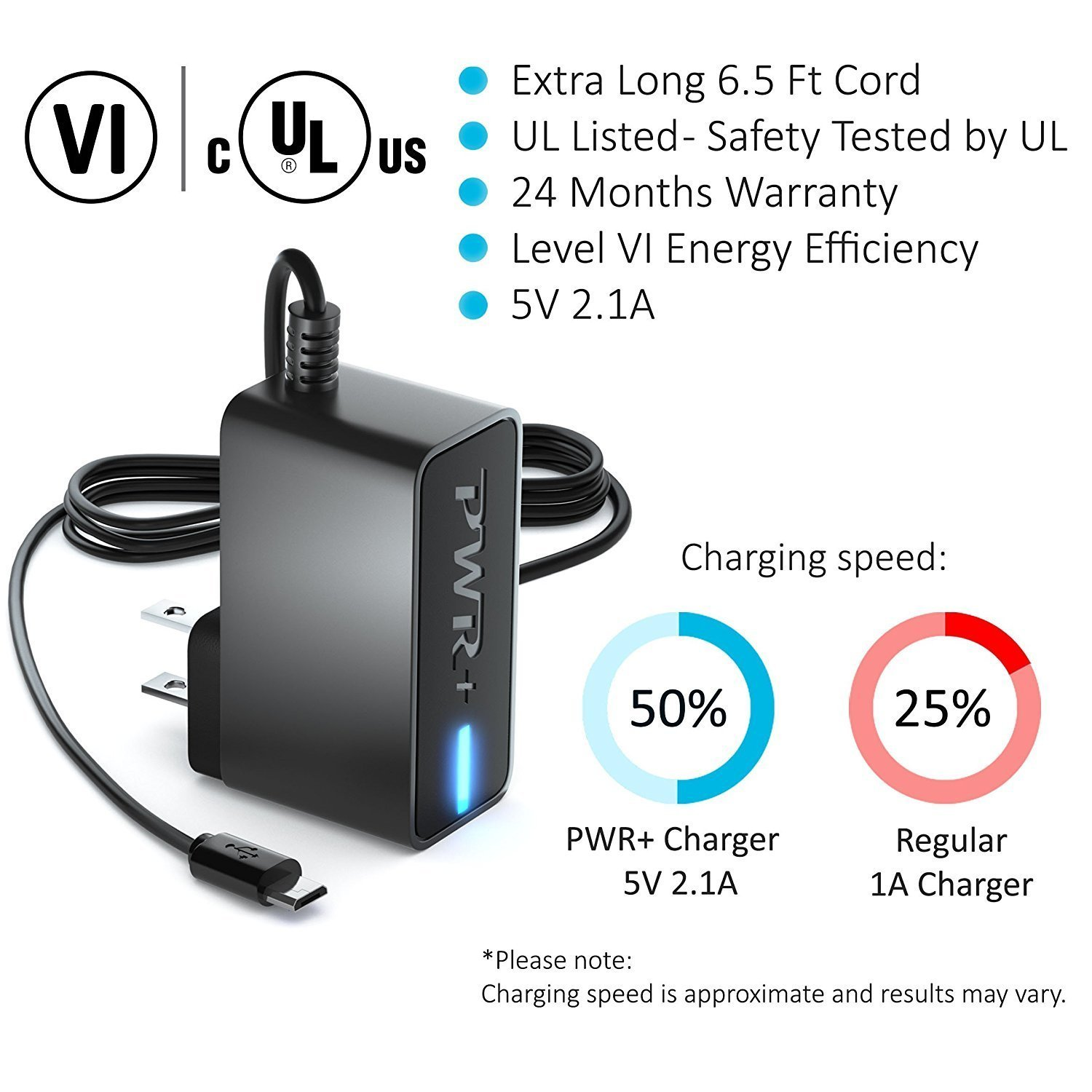 10W Extra Long 6.7 Ft Power Adapter for Streaming Stick AC Wall Charger Power Supply Cord UL Listed
