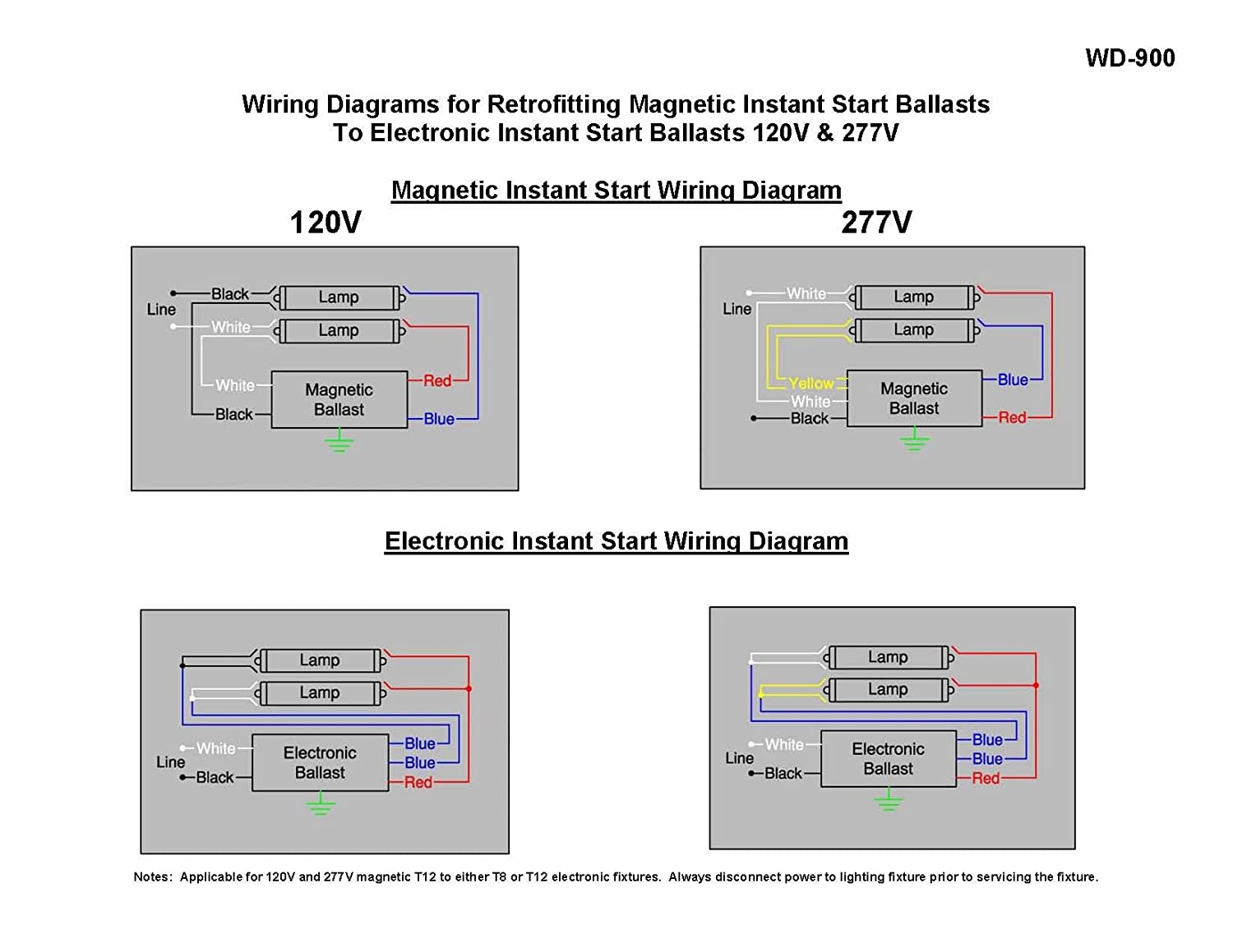 Sign Ballast Wiring Diagram - wiring data