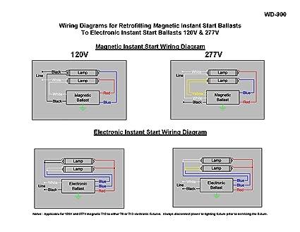 robertson 3p20158 isl296t12mv fluorescent electronic ballast for 2 rh amazon com