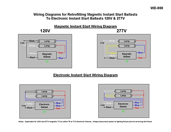 Electrical Ballast Wiring - Wiring Diagrams on