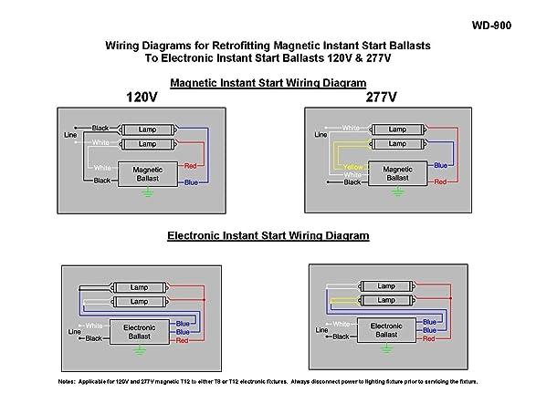71t5jVvKitL._SX587_ robertson 3p20158 isl296t12mv fluorescent electronic ballast for 2 wiring diagram for a 3 bulb 2 ballast light at soozxer.org