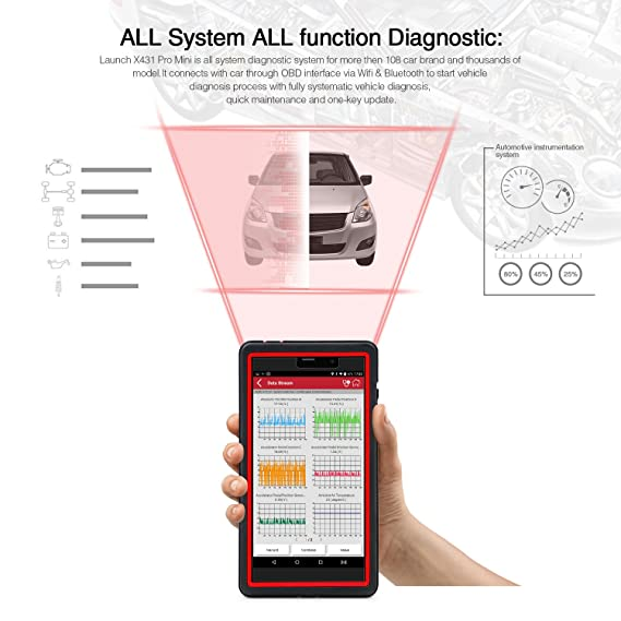 f95e57db6aa3 Amazon.com  LAUNCH X431 Pro Mini Wifi and Bluetooth Scan Tool Full System  OBD2 Scanner Automotive Diagnostic Tool with Actuation Test