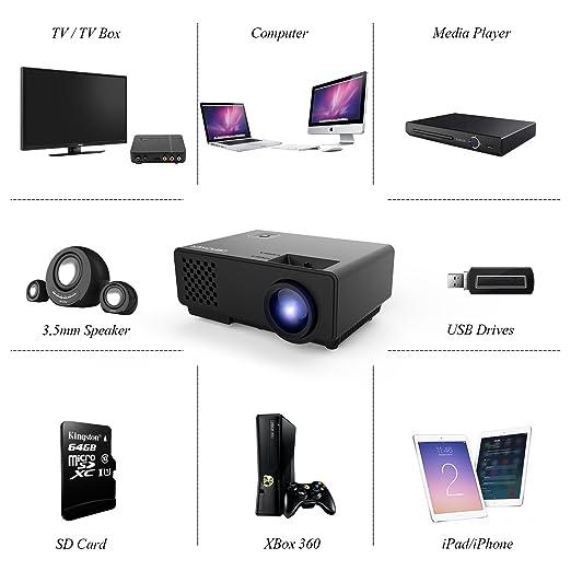 Proyector, RD810 Mini Proyector LCD de 1500 Lumens, Multimedia ...